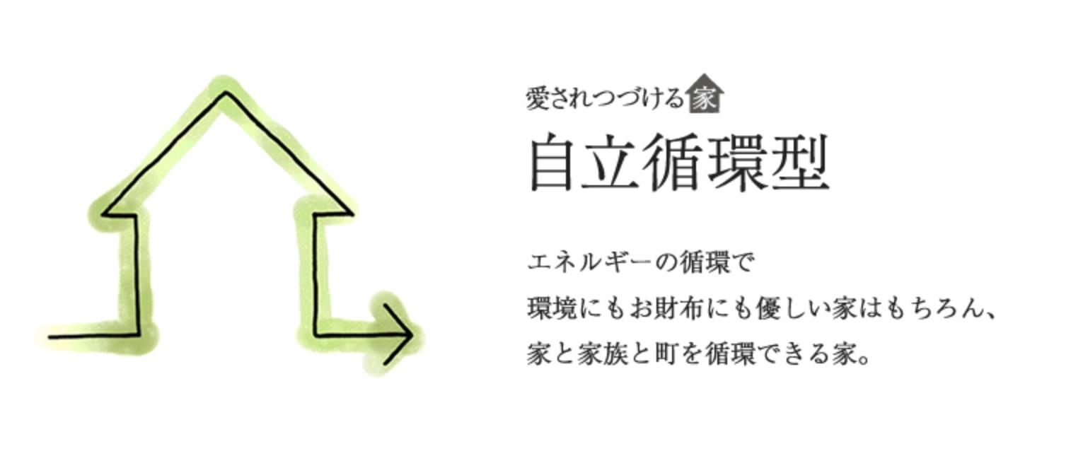 自立循環型の家